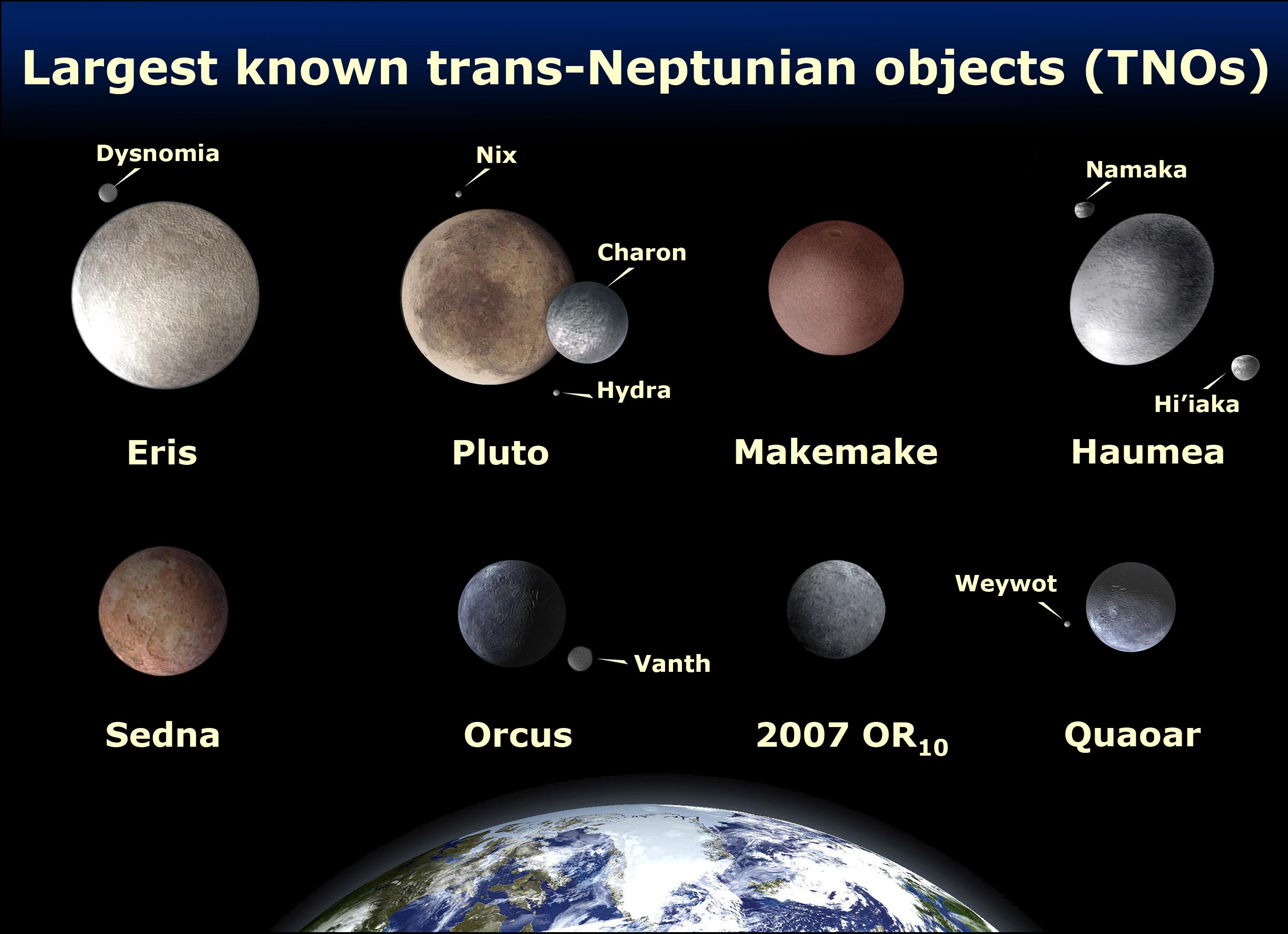 planets roman moons greek - photo #11
