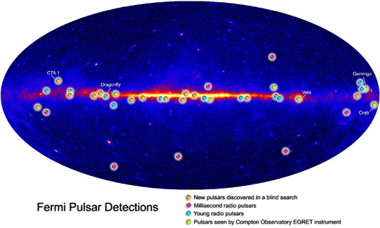 Image showing location of Fermi pulsars.
