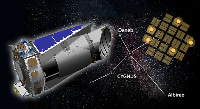 artist concept of kepler spacecraft in orbit
