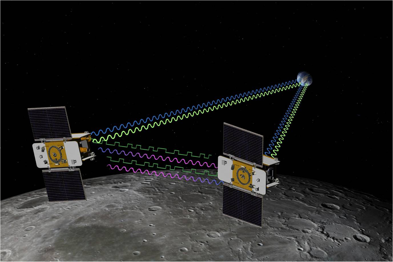 Artist rendering of Gravity Recovery and Interior Laboratory (GRAIL) mission in orbit above the Moon