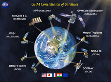 Illustration of the multiple precipitation measurement satellites which comprise the GPM constellation.