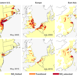 The top row of images show each region in 2005, which had abundant NOx in urban areas where human emissions are high, leading to systems where ozone formation was controlled by VOC amounts. As pollution controls were put into place on NOx emissions, by 2015, the systems in Europe, the United States, and East Asian urban areas became limited by NOx, meaning that further controls on NOx would help reduce ozone formation. With the industrial growth of the last decade, the results in China outside t