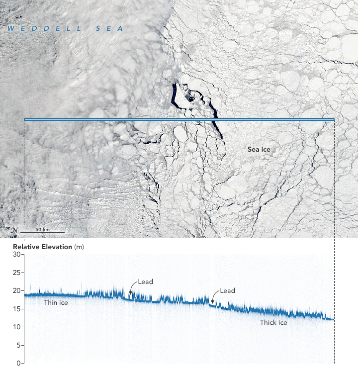 Elevation measurement of sea ice in the Weddell Sea