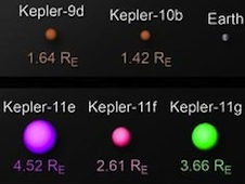 Space math screen shot showing exoplanet sizes