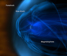 IIustration of the giant magnetic bubble that surrounds the earth, called the magnetosphere, and the area area in front of the bow shock, known as the foreshock.