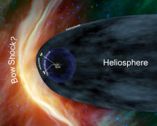 Artist's concept  of Voyager spacecraft  at the heliosheath region.