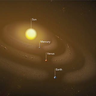 artist's conception of inner solar system, with 3 planets labeled, showing debris in the orbital paths