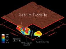 This illustration schematically shows where the Shallow Radar instrument on NASA's Mars Reconnaissance Orbiter detected flood channels that had been buried by lava flows in the Elysium Planitia region of Mars