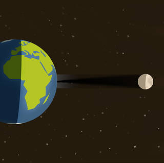 An illustration showing the moon casting a shadow on Earth during a total solar eclipse